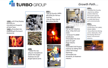 turbo group in_7